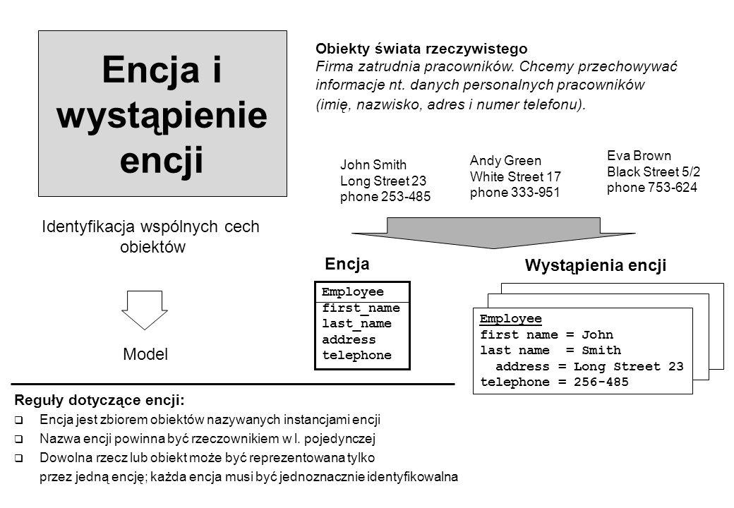 Własności związków – ograniczenia integralnościowe Związek obowiązkowy/opcjonalny: Dla każdej instancji encji musi istnieć odpowiadająca jej instancja związku Związek obowiązkowyZwiązek opcjonalny EMPLOYEE works_in EMPLOYEE assigned_to Unikalność: (patrz definicja encji słabej) PRODUCTBALANCE OF WAREHOUSE concern product describe quantity in Wyłączność (łuk): każda pozycja może dotyczyć jednego i tylko jednego produktu lub jednej i tylko jednej usługi ITEM PRODUCT SERVICE concerns Związki trwałe (nie-transferowalne): Związek jest trwały jeżeli dowolna instancja encji w tym związku nie może być rozłączona lub przełączona do innej instancji tej samej encji.