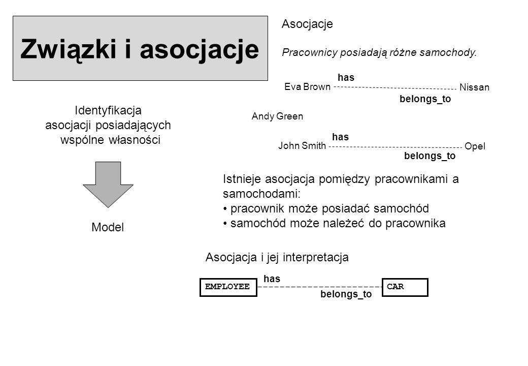Unikalny identyfikator hierarchii generalizacji Metody definiowania identyfikatorów w hierarchii generalizacji : wiele identyfikatorów na najniższym poziomie hierarchii jeden identyfikator na najwyższym poziomie hierarchii generalizacji EMPLOYEE first_name last_name address CONTRACT EMPLOYEE contractid HOURLY EMPLOYEE hours_worked hourly-wage Unikalny identyfikator na poziomie encji nadklasy: wspólne, naturalne atrybuty encji nadklasy, sztuczny atrybut dodany do encji nadklasy, kombinacja związków encji nadklasy, kombinacja związków i atrybutów encji nadklasy WŁASNOŚCI: Unikalny identyfikator jest dziedziczony przez wszystkie podklasy.