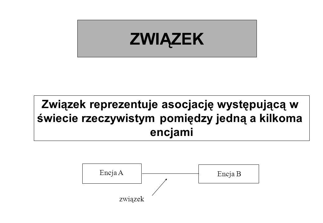 Związek binarny rekursywny EMPLOYEE is subordinate is leader Pracownicy są podzieleni na grupy.