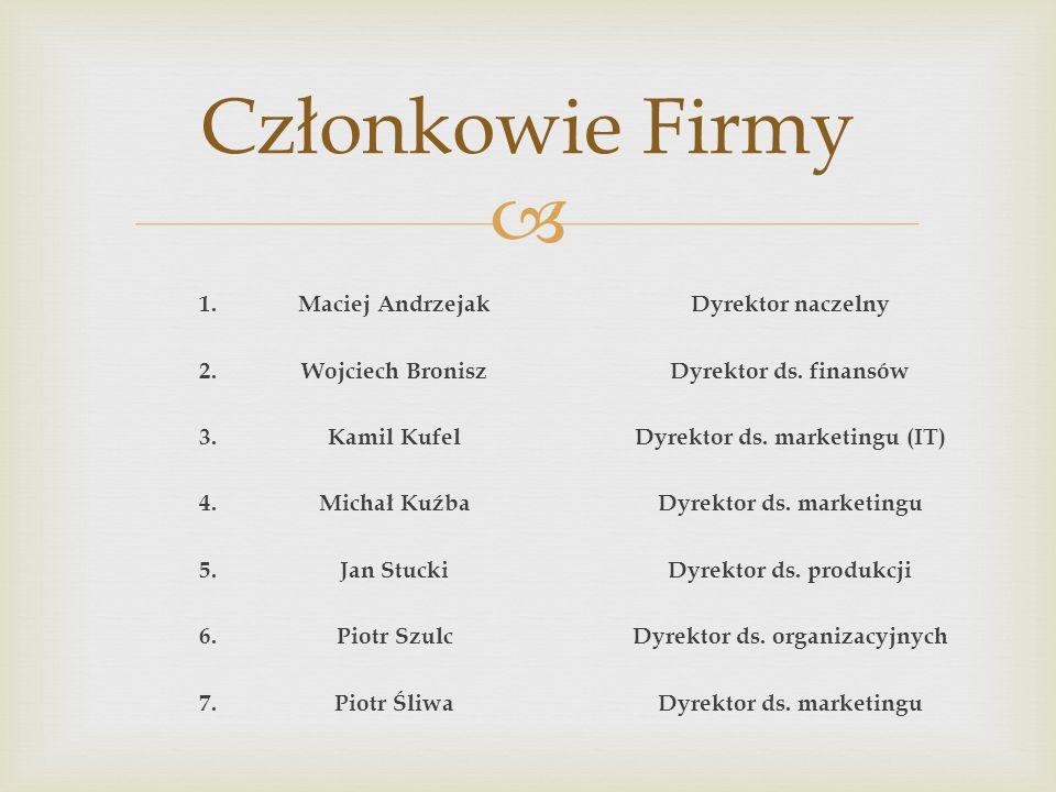  1.Maciej AndrzejakDyrektor naczelny 2.Wojciech BroniszDyrektor ds.