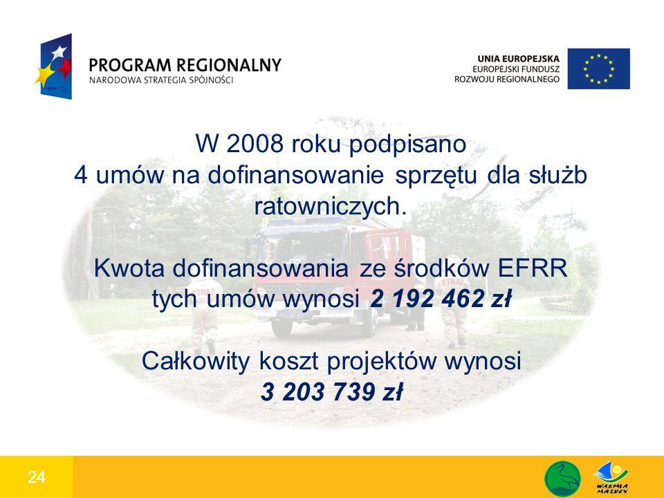 24 1 W 2008 roku podpisano 4 umów na dofinansowanie sprzętu dla służb ratowniczych. Kwota dofinansowania ze środków EFRR tych umów wynosi 2 192 462 zł