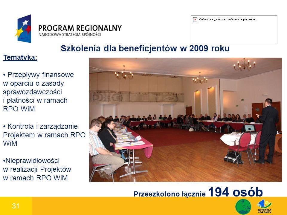 31 1 Szkolenia dla beneficjentów w 2009 roku Tematyka: Przepływy finansowe w oparciu o zasady sprawozdawczości i płatności w ramach RPO WiM Kontrola i zarządzanie Projektem w ramach RPO WiM Nieprawidłowości w realizacji Projektów w ramach RPO WiM Przeszkolono łącznie 194 osób