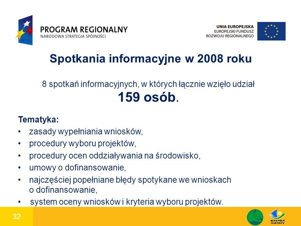 32 1 Spotkania informacyjne w 2008 roku 8 spotkań informacyjnych, w których łącznie wzięło udział 159 osób. Tematyka: zasady wypełniania wniosków, pro