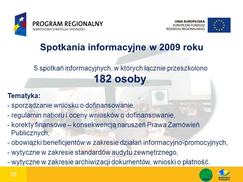 33 1 Spotkania informacyjne w 2009 roku 5 spotkań informacyjnych, w których łącznie przeszkolono 182 osoby. Tematyka: - sporządzanie wniosku o dofinan