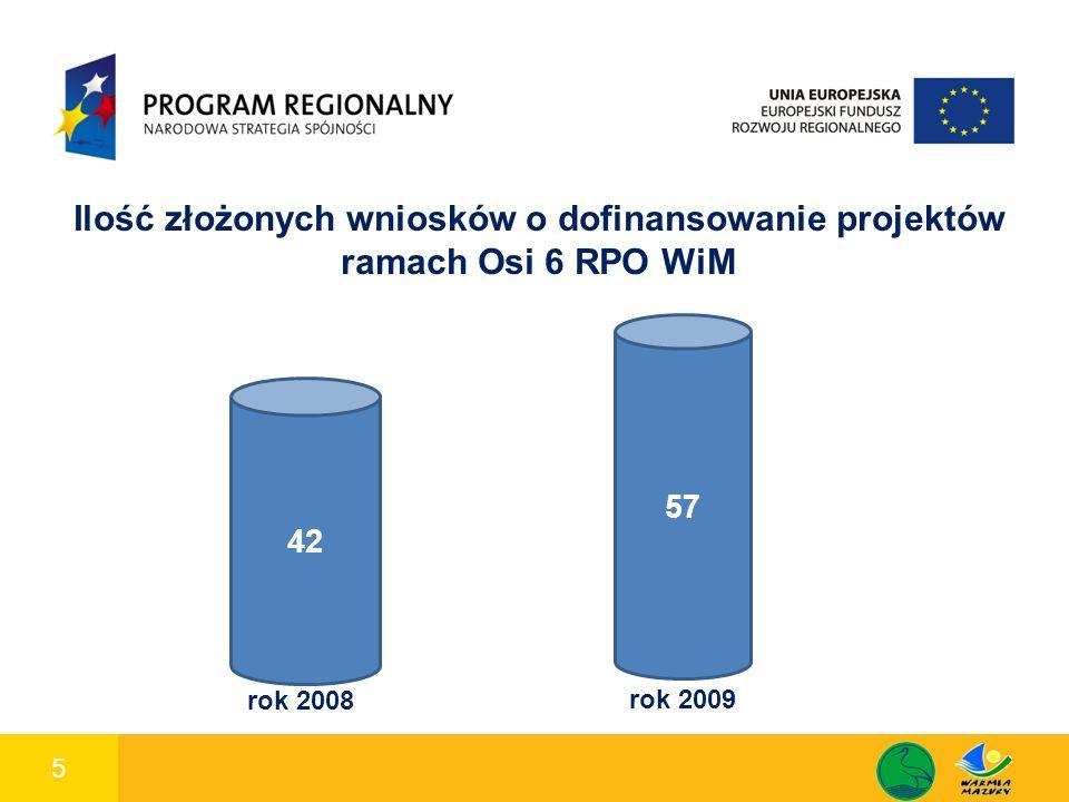 6 1 Ilość podpisanych umów o dofinansowanie projektów w ramach Osi 6 RPO WiM 4 rok 2008 38 rok 2009