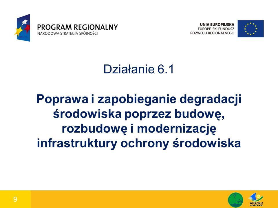 20 1 Wartość podpisanych umów w ramach poddziałania 6.2.1 2 299 350 zł Wartość całkowita projektów 1 144 131 zł Wartość dotacji ze środków EFRR