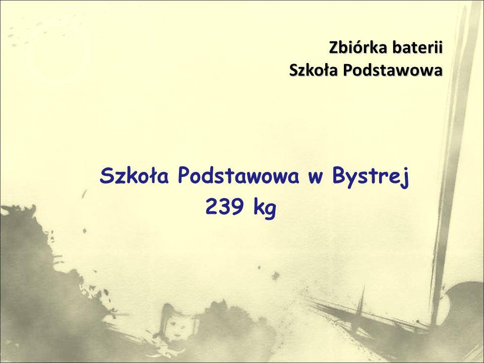 Szkoła Podstawowa w Bystrej 239 kg Zbiórka baterii Szkoła Podstawowa