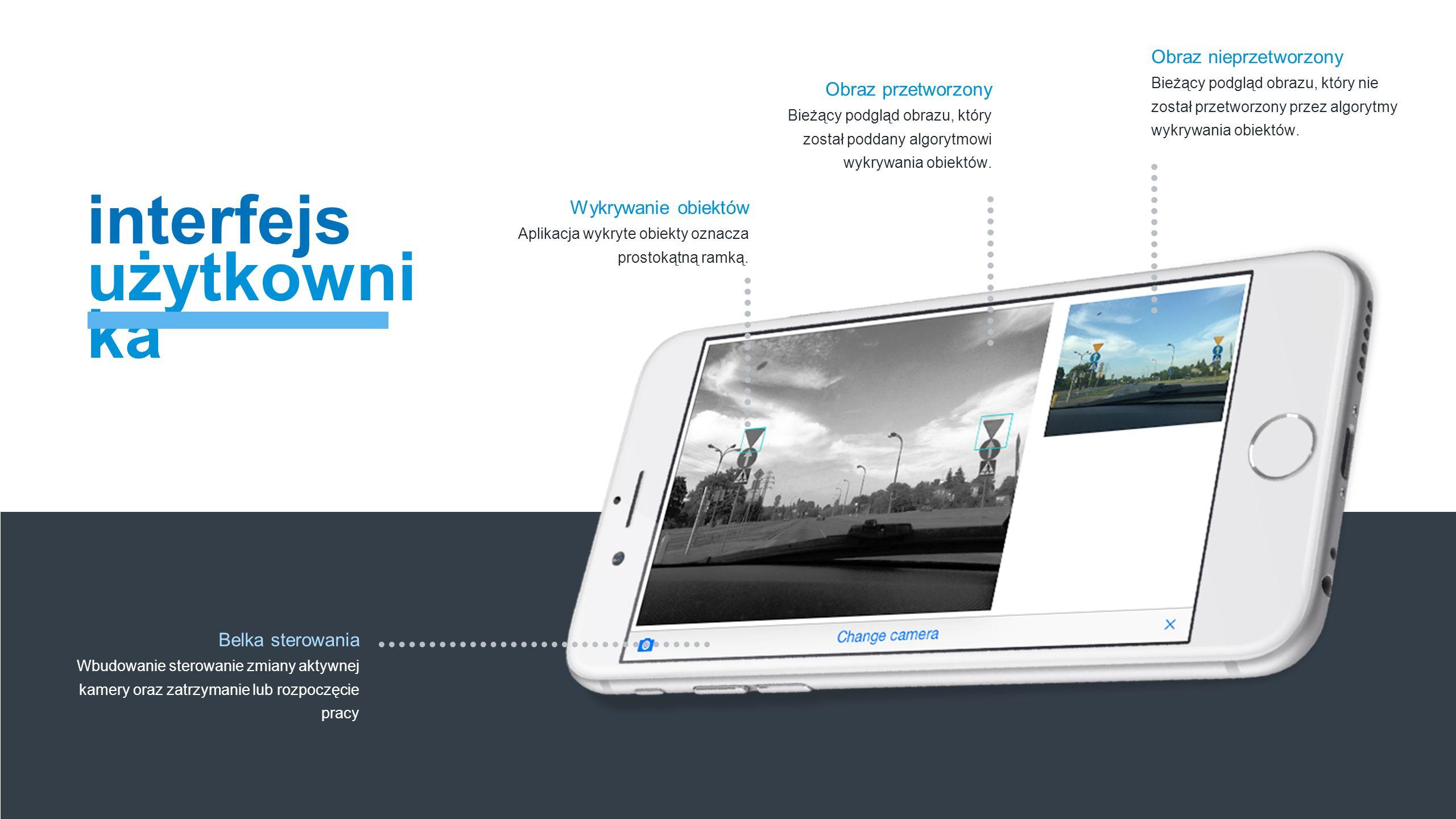 interfejs użytkowni ka Obraz nieprzetworzony Bieżący podgląd obrazu, który nie został przetworzony przez algorytmy wykrywania obiektów. Obraz przetwor