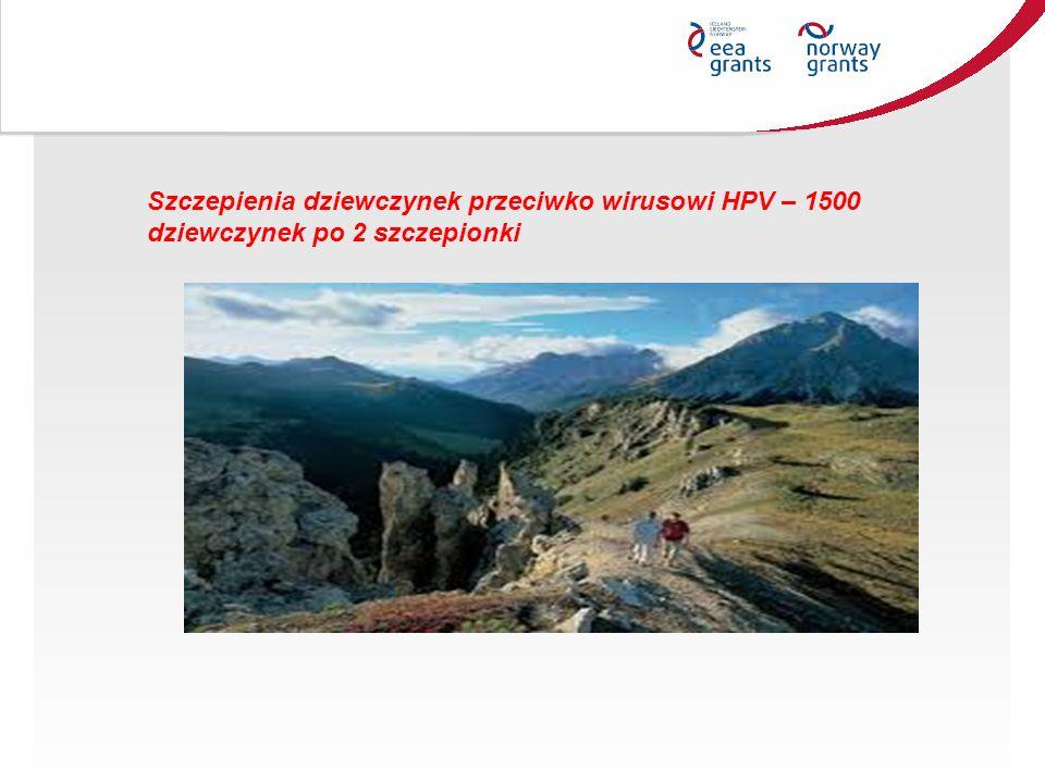 Szczepienia dziewczynek przeciwko wirusowi HPV – 1500 dziewczynek po 2 szczepionki