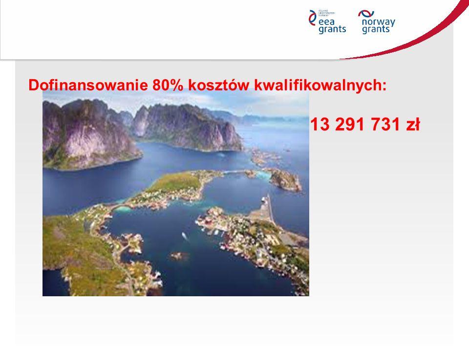 Dofinansowanie 80% kosztów kwalifikowalnych: 13 291 731 zł