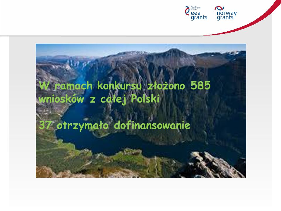 W ramach konkursu złożono 585 wniosków z całej Polski 37 otrzymało dofinansowanie
