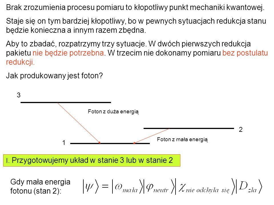 Brak zrozumienia procesu pomiaru to kłopotliwy punkt mechaniki kwantowej.