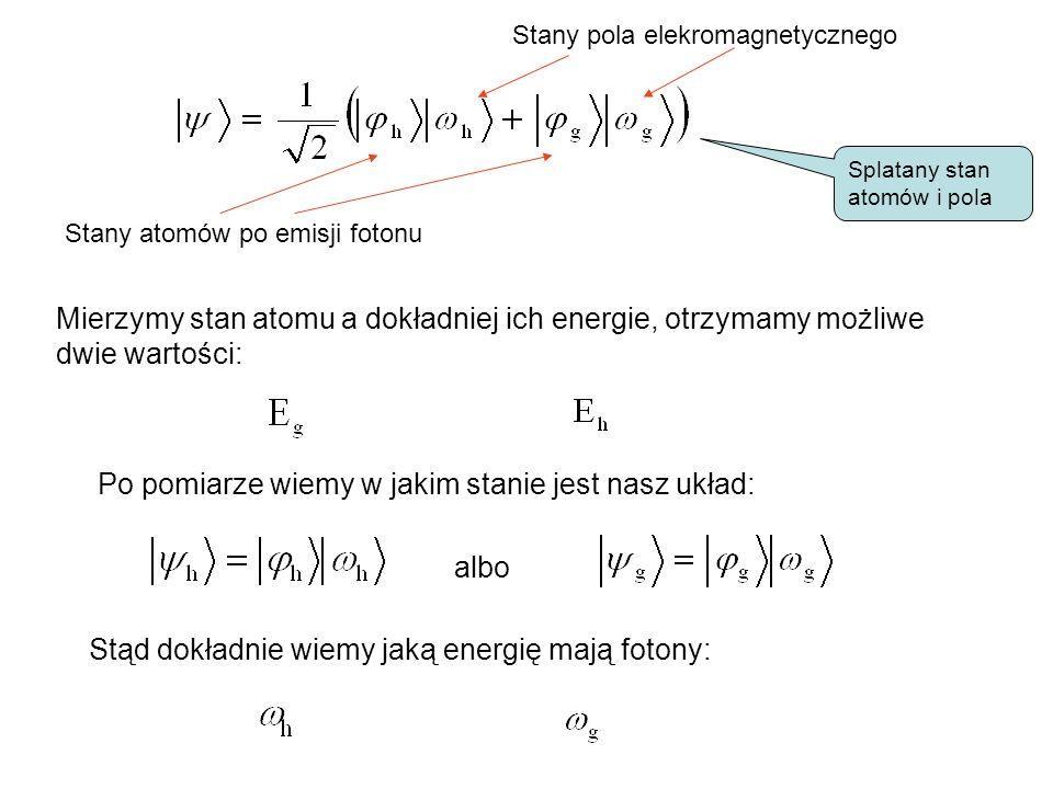Stany atomów po emisji fotonu Stany pola elekromagnetycznego Splatany stan atomów i pola Mierzymy stan atomu a dokładniej ich energie, otrzymamy możliwe dwie wartości: Po pomiarze wiemy w jakim stanie jest nasz układ: Stąd dokładnie wiemy jaką energię mają fotony: albo