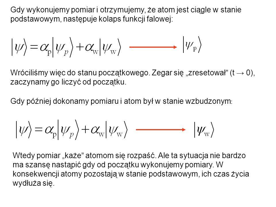 Gdy wykonujemy pomiar i otrzymujemy, że atom jest ciągle w stanie podstawowym, następuje kolaps funkcji falowej: Wróciliśmy więc do stanu początkowego.