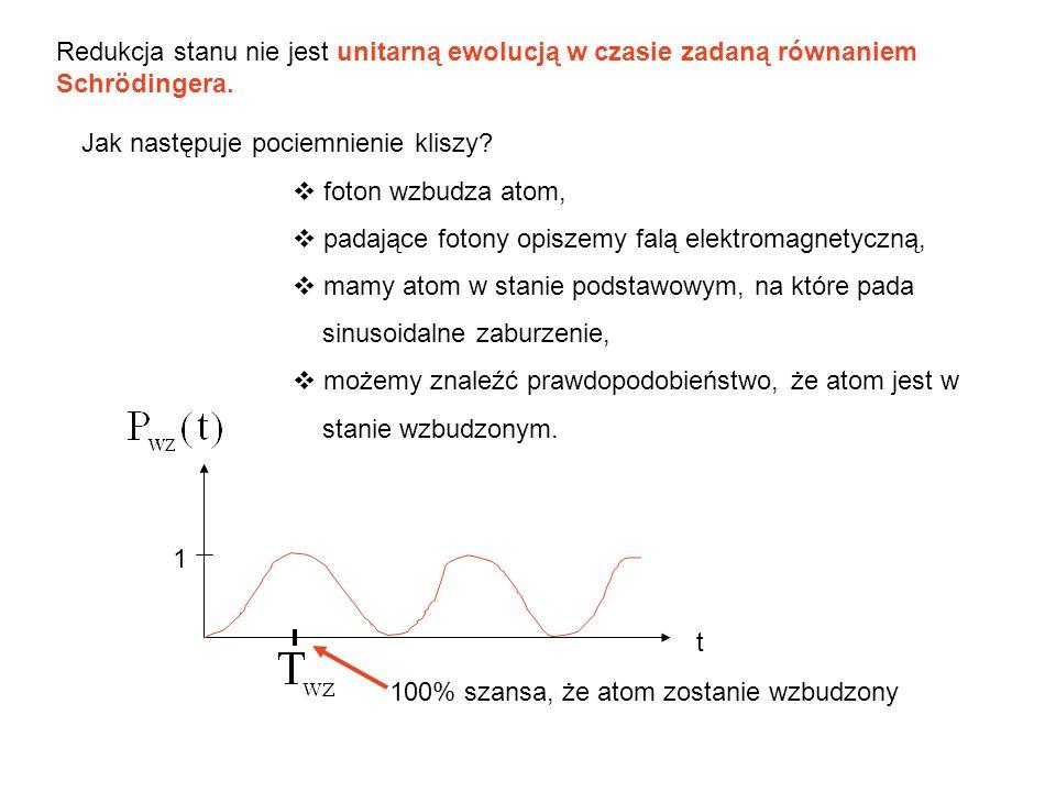 Stan atomu możemy zapisać w sposób : To wszystko co MK mówi o wzbudzaniu atomów przez fotony, co więc z tego wynika.