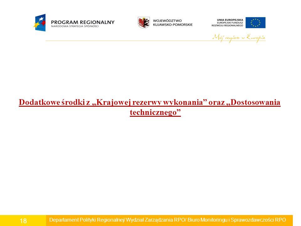 """Dodatkowe środki z """"Krajowej rezerwy wykonania oraz """"Dostosowania technicznego Departament Polityki Regionalnej/ Wydział Zarządzania RPO/ Biuro Monitoringu i Sprawozdawczości RPO 18"""