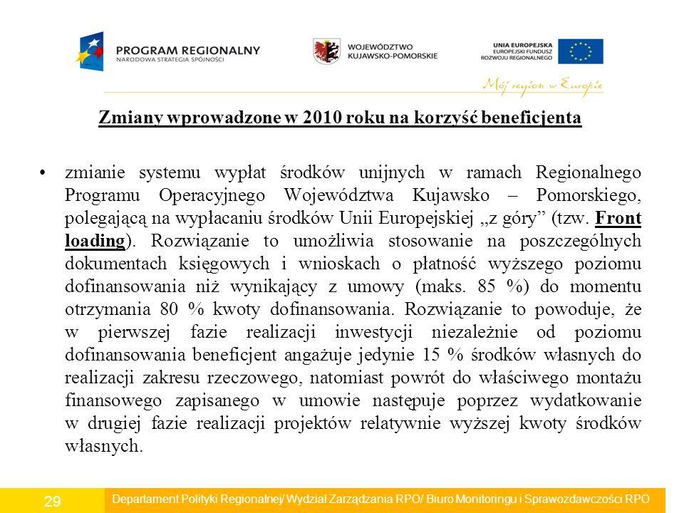 """Zmiany wprowadzone w 2010 roku na korzyść beneficjenta zmianie systemu wypłat środków unijnych w ramach Regionalnego Programu Operacyjnego Województwa Kujawsko – Pomorskiego, polegającą na wypłacaniu środków Unii Europejskiej """"z góry (tzw."""