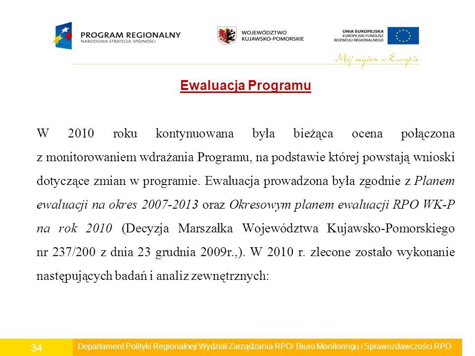 Ewaluacja Programu W 2010 roku kontynuowana była bieżąca ocena połączona z monitorowaniem wdrażania Programu, na podstawie której powstają wnioski dotyczące zmian w programie.