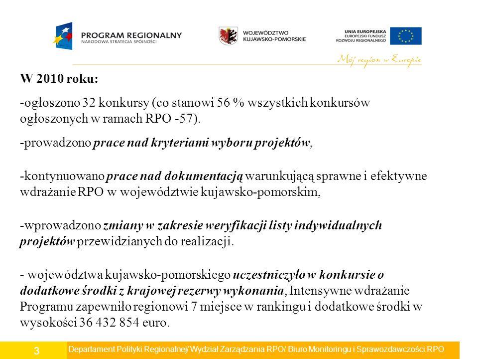 Departament Polityki Regionalnej/ Wydział Zarządzania RPO/ Biuro Monitoringu i Sprawozdawczości RPO 14 SPEŁNIENIE ZASADY n+3 (narastająco)