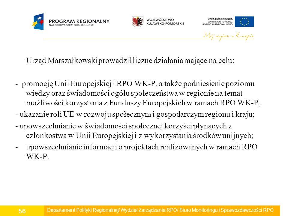 Urząd Marszałkowski prowadził liczne działania mające na celu: - promocję Unii Europejskiej i RPO WK-P, a także podniesienie poziomu wiedzy oraz świadomości ogółu społeczeństwa w regionie na temat możliwości korzystania z Funduszy Europejskich w ramach RPO WK-P; - ukazanie roli UE w rozwoju społecznym i gospodarczym regionu i kraju; - upowszechnianie w świadomości społecznej korzyści płynących z członkostwa w Unii Europejskiej i z wykorzystania środków unijnych; -upowszechnianie informacji o projektach realizowanych w ramach RPO WK-P.