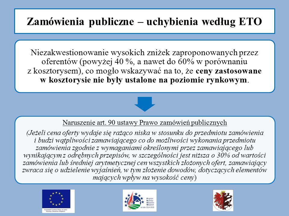Zamówienia publiczne – uchybienia według ETO Niezakwestionowanie wysokich zniżek zaproponowanych przez oferentów (powyżej 40 %, a nawet do 60% w porów