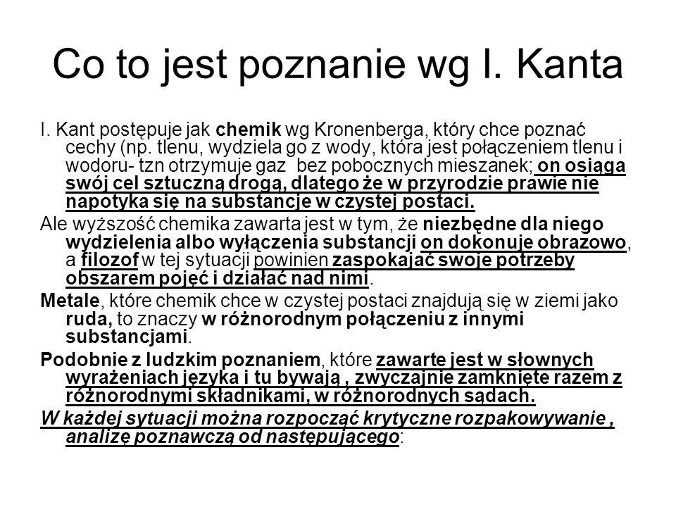 Co to jest poznanie wg I. Kanta I.