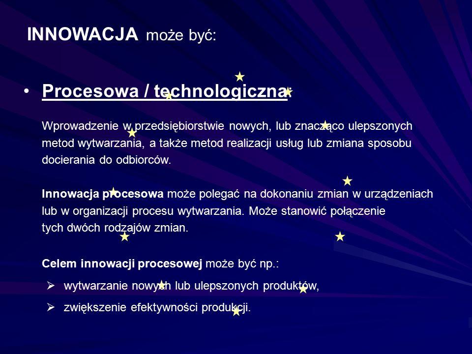 Procesowa / technologiczna: Wprowadzenie w przedsiębiorstwie nowych, lub znacząco ulepszonych metod wytwarzania, a także metod realizacji usług lub zm