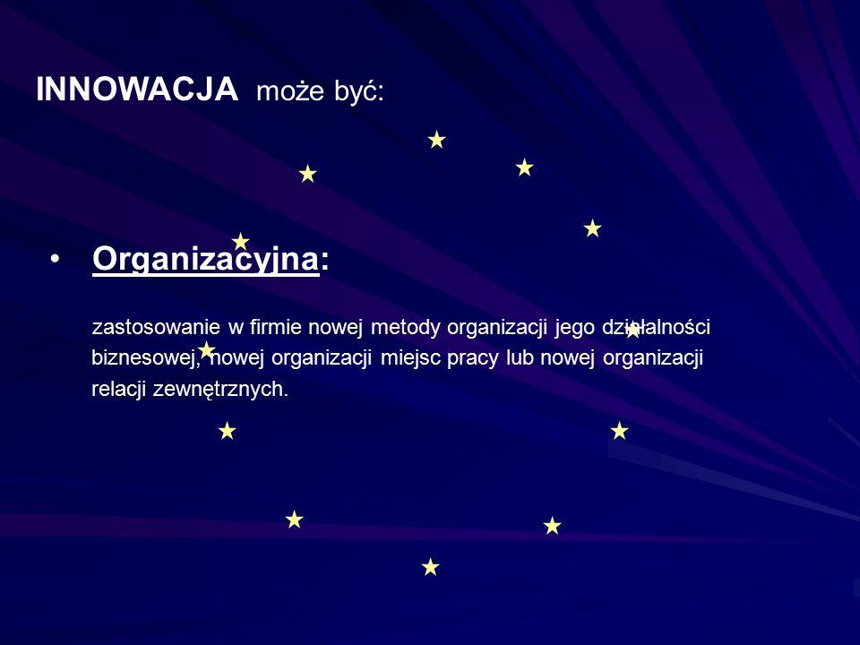 INNOWACJA może być: Organizacyjna: zastosowanie w firmie nowej metody organizacji jego działalności biznesowej, nowej organizacji miejsc pracy lub now