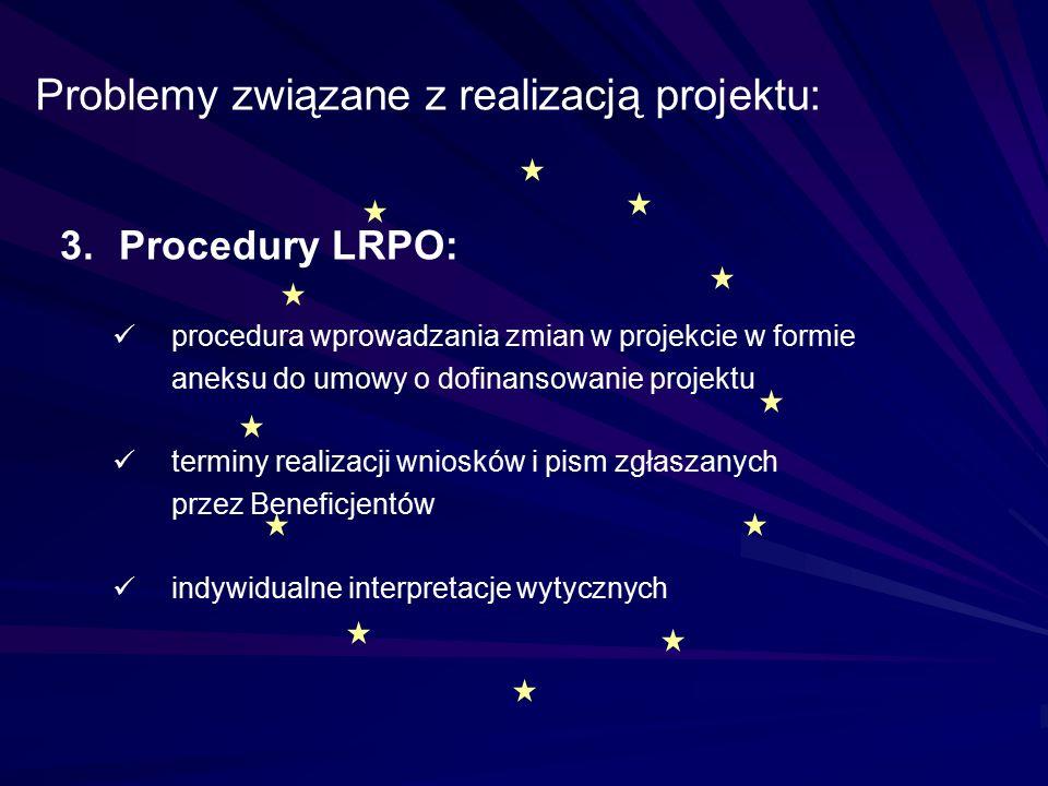 3.Procedury LRPO: procedura wprowadzania zmian w projekcie w formie aneksu do umowy o dofinansowanie projektu terminy realizacji wniosków i pism zgłas