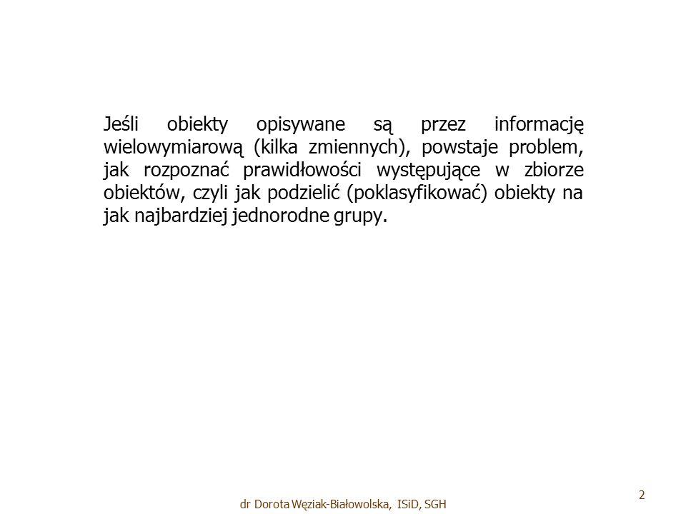 Metody klasyfikacji: A.Metody hierarchiczne: 1. 1.