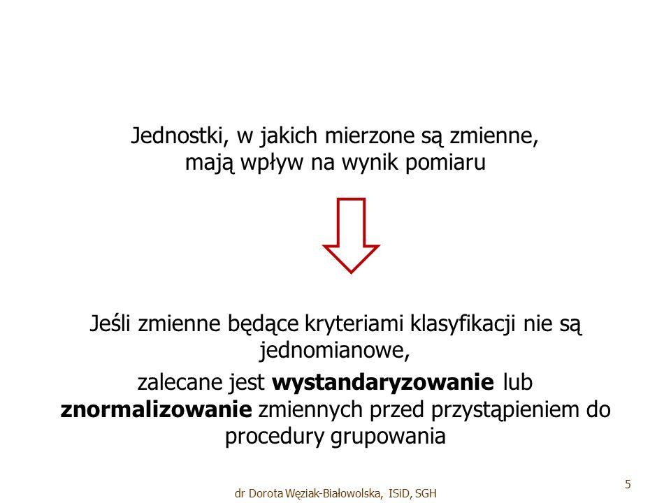 Wynik analizy skupień można przedstawiać za pomocą dendrogramu Metoda najdalszego sąsiedztwa 26 dr Dorota Węziak-Białowolska, ISiD, SGH