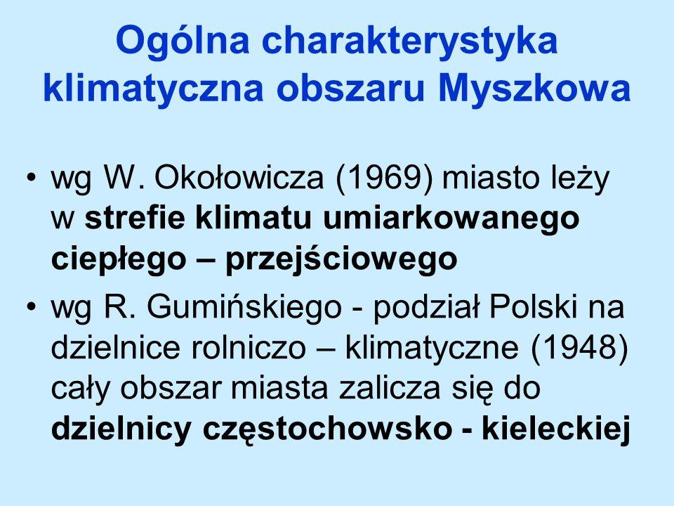Położenie Myszkowa na mapie Polski 50° 34 32 N 19° 19 33 E * Średnia roczna temperatura powietrza waha się od 7,5°- 8,0 °C * Amplituda roczna od 21 - 23°C * Czas zalegania pokrywy śnieżnej waha się od 60 – 80 dni * Długość okresu wegetacyjnego trwa 200 – 210 dni