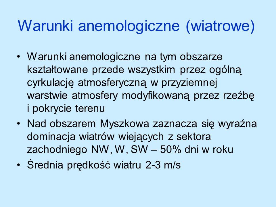Literatura: Wartości przyrodnicze i kulturowe miasta Myszkowa.