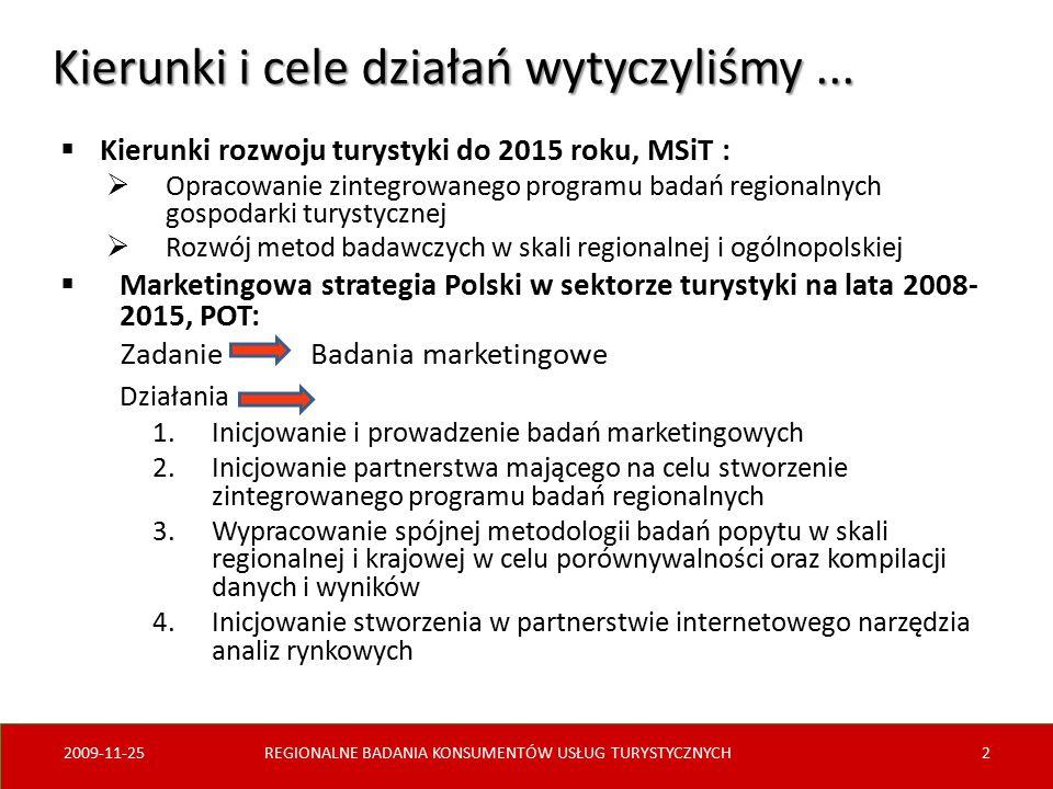 Kierunki i cele działań wytyczyliśmy...  Kierunki rozwoju turystyki do 2015 roku, MSiT :  Opracowanie zintegrowanego programu badań regionalnych gos