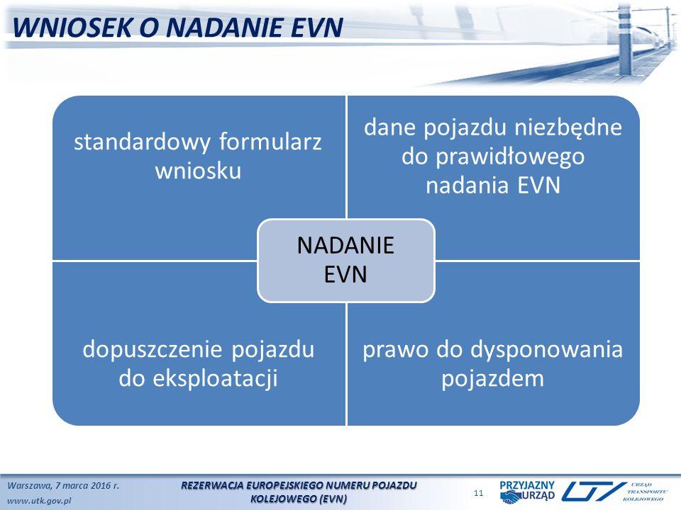 www.utk.gov.pl WNIOSEK O NADANIE EVN Warszawa, 7 marca 2016 r.