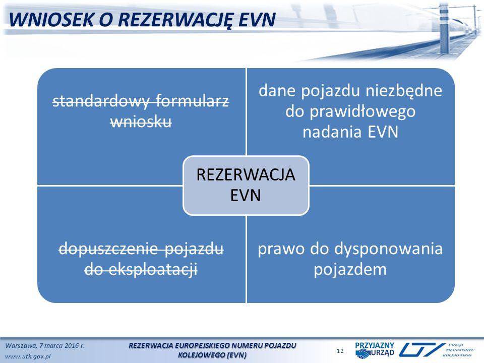 www.utk.gov.pl WNIOSEK O REZERWACJĘ EVN Warszawa, 7 marca 2016 r.