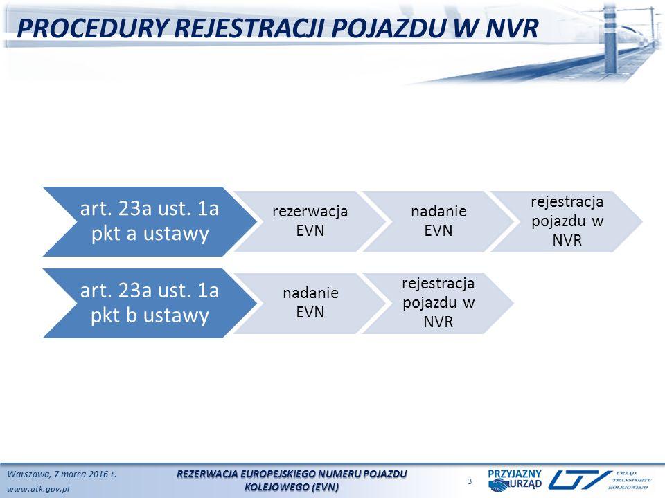 www.utk.gov.pl PROCEDURY REJESTRACJI POJAZDU W NVR Warszawa, 7 marca 2016 r.