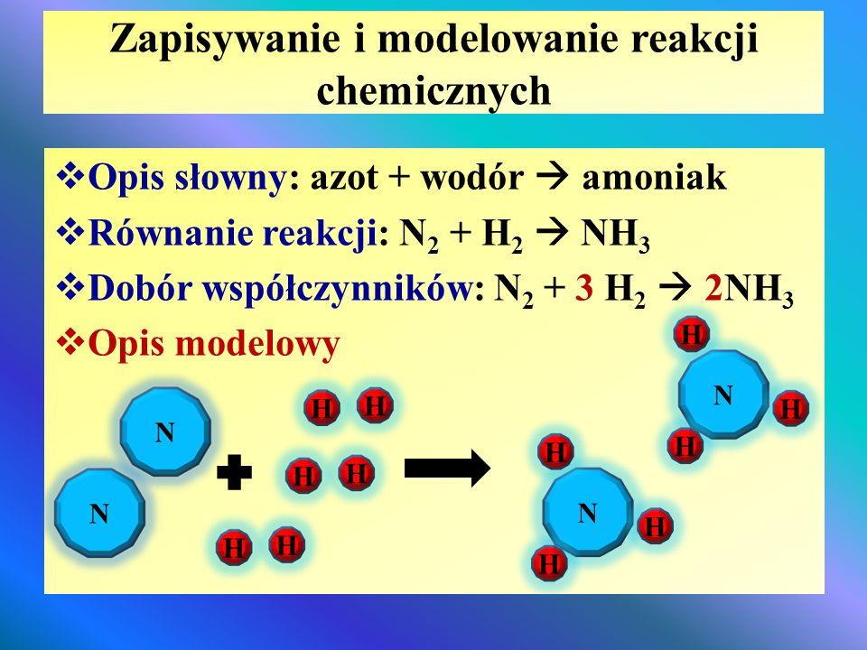 Zapisywanie i modelowanie reakcji chemicznych  Opis słowny: azot + wodór  amoniak  Równanie reakcji: N 2 + H 2  NH 3  Dobór współczynników: N 2 +