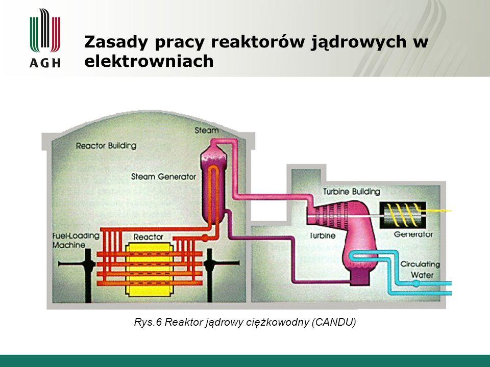 Zasady pracy reaktorów jądrowych w elektrowniach Rys.6 Reaktor jądrowy ciężkowodny (CANDU)
