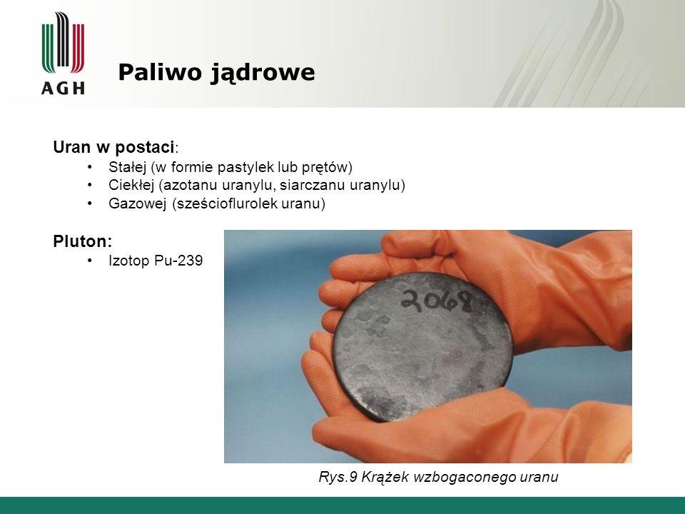 Paliwo jądrowe Uran w postaci : Stałej (w formie pastylek lub prętów) Ciekłej (azotanu uranylu, siarczanu uranylu) Gazowej (sześcioflurolek uranu) Pluton: Izotop Pu-239 Rys.9 Krążek wzbogaconego uranu
