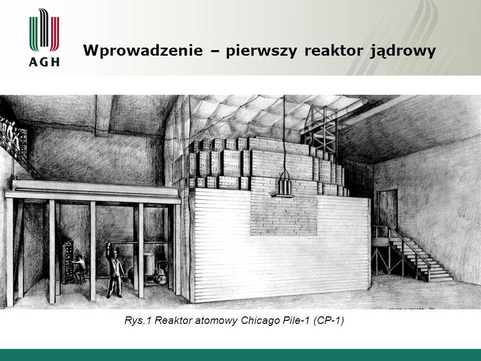 Wprowadzenie – pierwszy reaktor jądrowy Rys.1 Reaktor atomowy Chicago Pile-1 (CP-1)