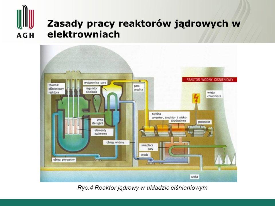 Zasady pracy reaktorów jądrowych w elektrowniach Rys.4 Reaktor jądrowy w układzie ciśnieniowym