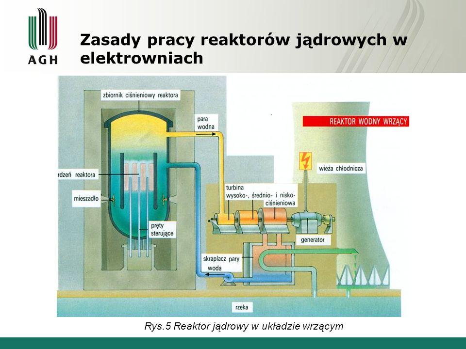 Zasady pracy reaktorów jądrowych w elektrowniach Rys.5 Reaktor jądrowy w układzie wrzącym
