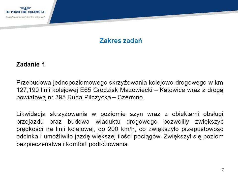 Zakres zadań Zadanie 1 Przebudowa jednopoziomowego skrzyżowania kolejowo-drogowego w km 127,190 linii kolejowej E65 Grodzisk Mazowiecki – Katowice wraz z drogą powiatową nr 395 Ruda Pilczycka – Czermno.