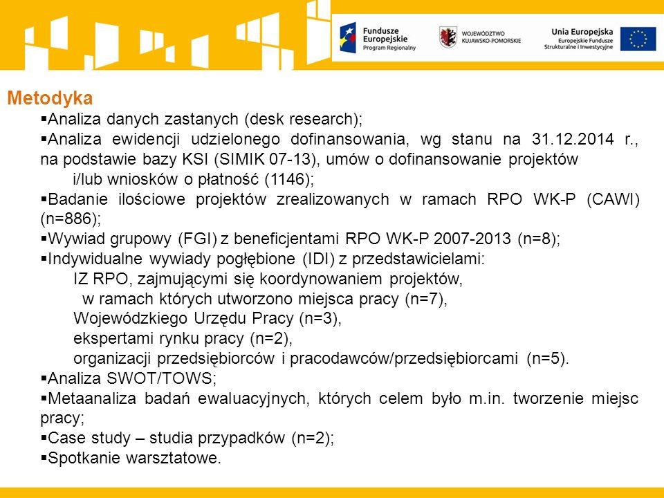 Metodyka  Analiza danych zastanych (desk research);  Analiza ewidencji udzielonego dofinansowania, wg stanu na 31.12.2014 r., na podstawie bazy KSI (SIMIK 07-13), umów o dofinansowanie projektów i/lub wniosków o płatność (1146);  Badanie ilościowe projektów zrealizowanych w ramach RPO WK-P (CAWI) (n=886);  Wywiad grupowy (FGI) z beneficjentami RPO WK-P 2007-2013 (n=8);  Indywidualne wywiady pogłębione (IDI) z przedstawicielami: IZ RPO, zajmującymi się koordynowaniem projektów, w ramach których utworzono miejsca pracy (n=7), Wojewódzkiego Urzędu Pracy (n=3), ekspertami rynku pracy (n=2), organizacji przedsiębiorców i pracodawców/przedsiębiorcami (n=5).