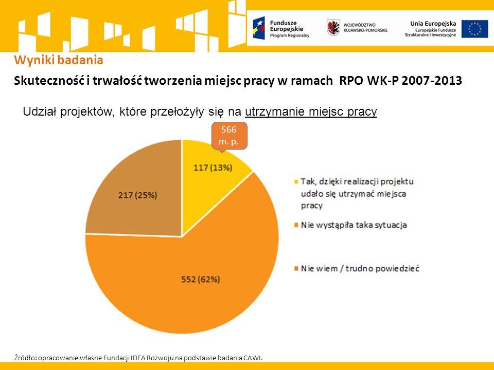 Wyniki badania Skuteczność i trwałość tworzenia miejsc pracy w ramach RPO WK-P 2007-2013 Źródło: opracowanie własne Fundacji IDEA Rozwoju na podstawie badania CAWI.