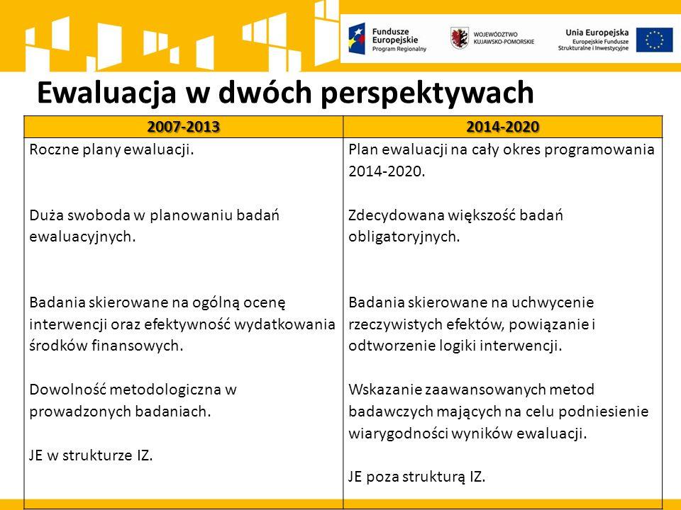 Ewaluacja w dwóch perspektywach2007-20132014-2020 Roczne plany ewaluacji. Duża swoboda w planowaniu badań ewaluacyjnych. Badania skierowane na ogólną