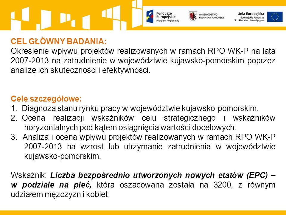 CEL GŁÓWNY BADANIA: Określenie wpływu projektów realizowanych w ramach RPO WK-P na lata 2007-2013 na zatrudnienie w województwie kujawsko-pomorskim poprzez analizę ich skuteczności i efektywności.