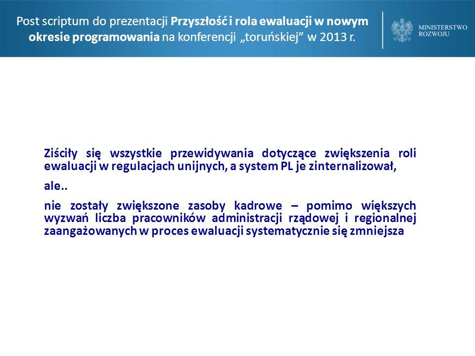 Możliwa redefinicja polityki spójności 1233 Założenie Torunia Ex post 2007-13 Plan ewaluacji UP Przygotowanie Systemu Wdrażania Rekomendacji Koordynacja i aktualizacje planu UP Ex ante 2020+ Monitorowanie wdrażania rekomendacji Koordynacja i aktualizacje planów PO Ex post 2014-20 Koncepcja nowych rozporządzeń Negocjacje rozporządzeń tu jesteśmy 06.2016 Dyskusja nad tym co chcemy zmienić w ewaluacji Plany ewaluacji PO Plan ewaluacji 2020+ Plany ewaluacji nowych PO On-going 2007-13