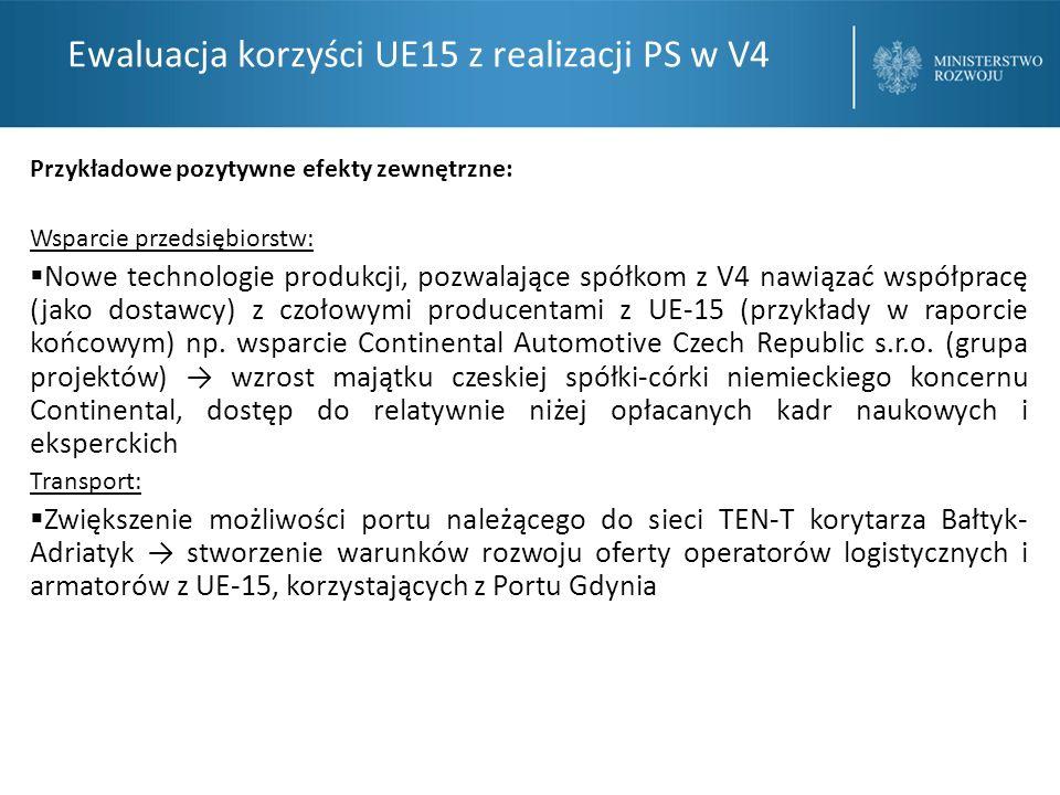 Ewaluacja korzyści UE15 z realizacji PS w V4 Przykładowe pozytywne efekty zewnętrzne: Dydaktyka i B+R:  Stworzenie centrum doskonalenia dla budownictwa drogowego (Słowacja) → włączenie centrum do sieci najlepszych jednostek badawczo-rozwojowych w europejskim obszarze badawczym oraz stworzenie możliwości wykorzystania zasobów na rzecz firm (w tym: prace B+-R na rzecz firmy z Finlandii) Ochrona środowiska i energetyka:  Projekt: ograniczenie emisji zanieczyszczeń w Elektrowni Dolna Odra → ograniczenie emisji zanieczyszczeń i poprawa jakości powietrza w krajach UE- 15, w szczególności we wschodnich landach Niemiec